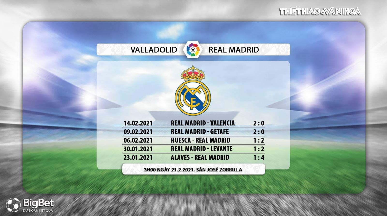 Keo nha cai, Kèo nhà cái,Valladolid vs Real Madrid, BĐTV trực tiếp bóng đá Tây Ban Nha, xem trực tiếp bóng đá La Liga, truc tiep bong da Tay Ban Nha, kèo Real Madrid