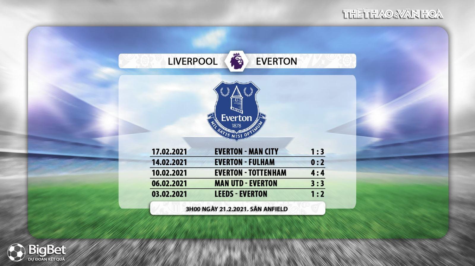 Keo nha cai, kèo nhà cái,Liverpool vs Everton, K+, K+PM trực tiếp bóng đá Ngoại hạng Anh,Truc tiep bong da, Trực tiếp bóng đá Liverpool đấu với Everton, Kèo Liverpool