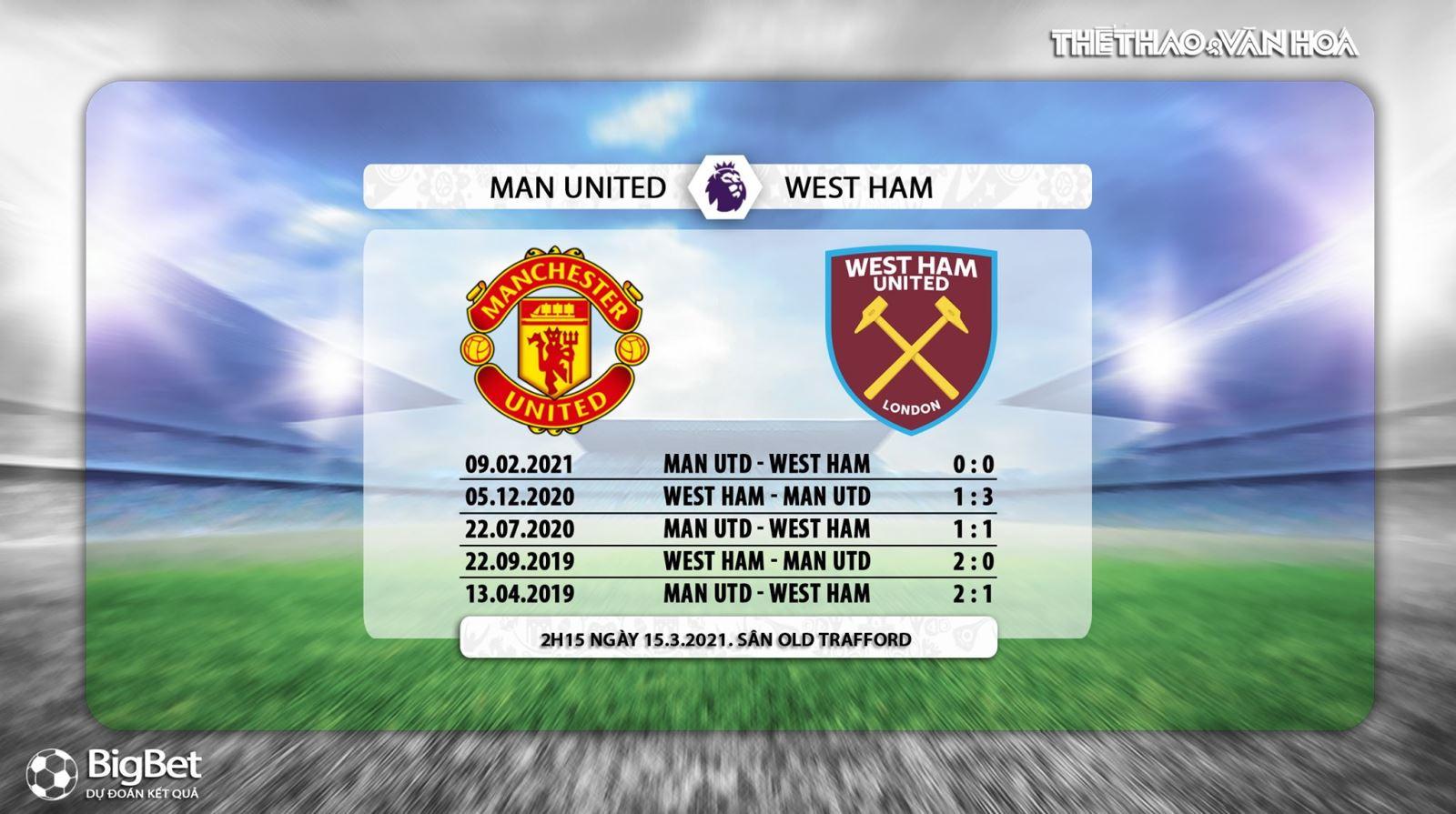 Keo nha cai, Kèo nhà cái, MU vs West Ham, K+, K+PM trực tiếp Ngoại hạng Anh, Trực tiếp MU, xem bóng đá trực tuyến MU, trực tiếp bóng đá Anh hôm nay, xem K+