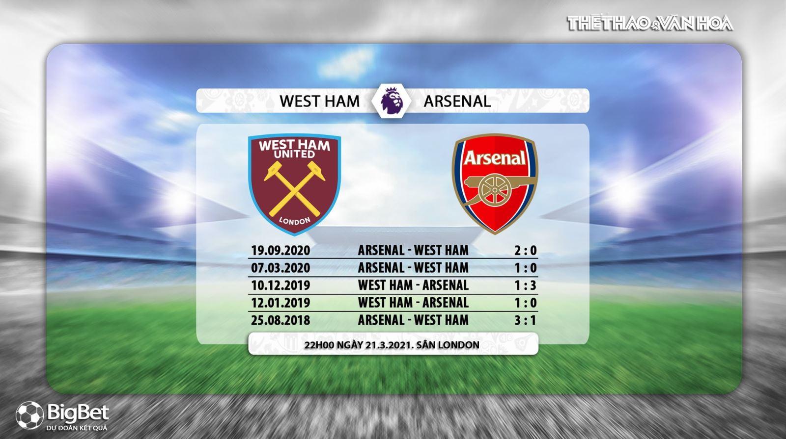 Keo nha cai, Kèo nhà cái, West Ham vs Arsenal, K+, K+PM trực tiếp bóng đá Anh, Xem K+, xem trực tiếp Arsenal đấu với West Ham, trực tiếp Ngoại hạng Anh vòng 29
