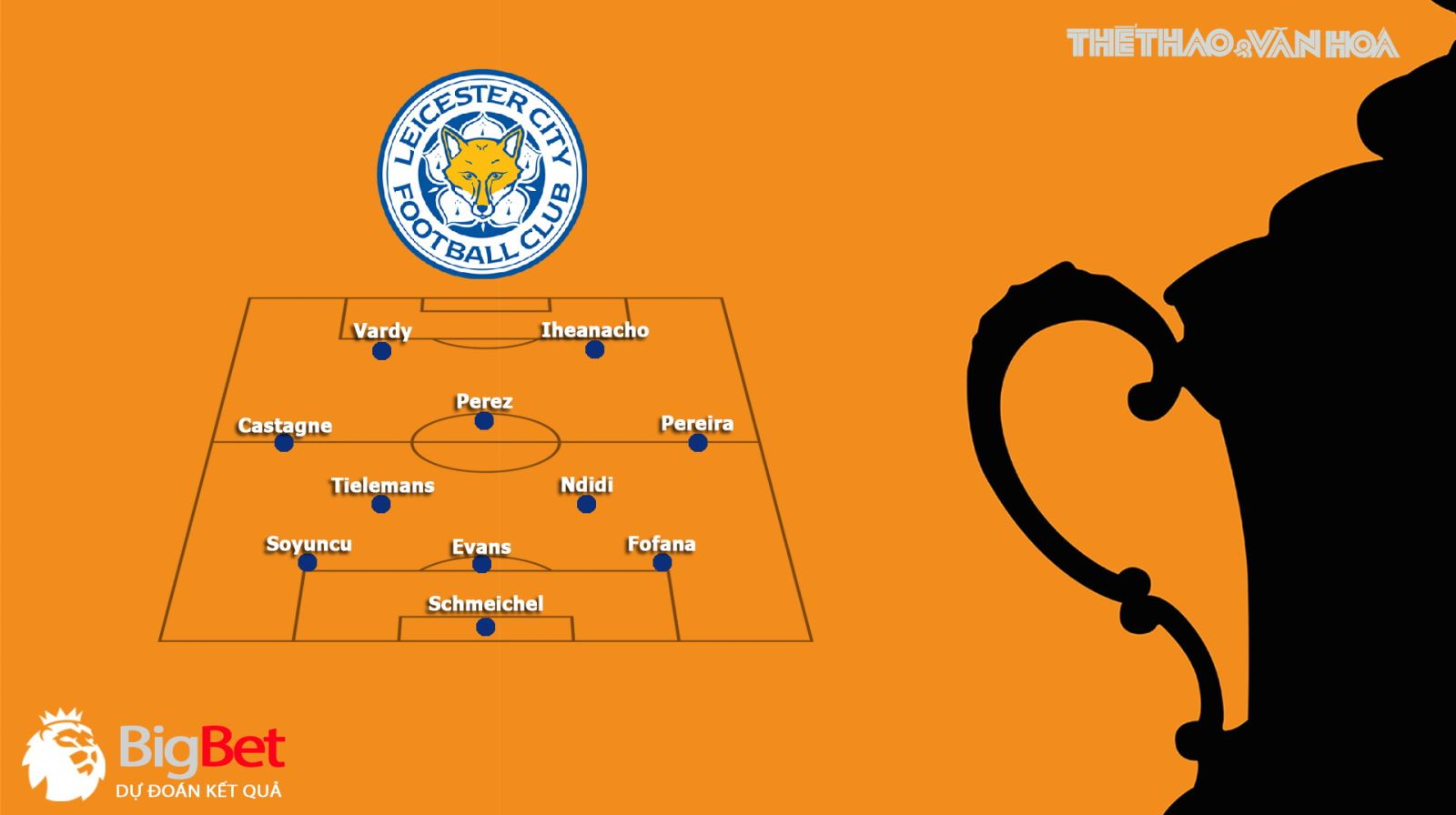 Keo nha cai, Kèo nhà cái, Leicester vs MU, SCTV trực tiếp bóng đá Tứ kết FA Cup, Xem MU, kèo MU, xem trực tiếp MU đấu với Leicester City, xem bóng đá trực tuyến MU