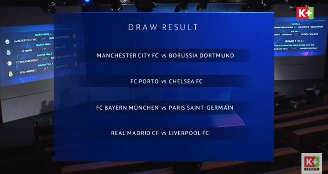 Tứ kết Champions League, Bayern Munich vs PSG, Real Madrid vs Liverpool, Lịch thi đấu tứ kết cúp C1, lịch thi đấu bán kết Champions League, lịch thi đấu cúp C1