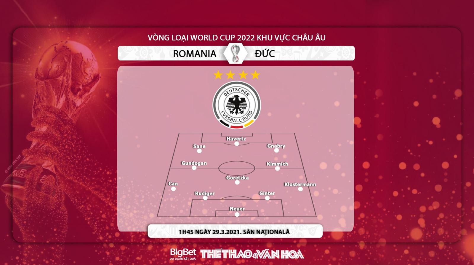 Keo nha cai, kèo nhà cái, Romania vs Đức, K+1, BĐTV trực tiếp vòng loại World Cup 2022, xem trực tiếp Romania vs Đức, xem bóng đá trực tuyến, kèo bóng đá Romania vs Đức