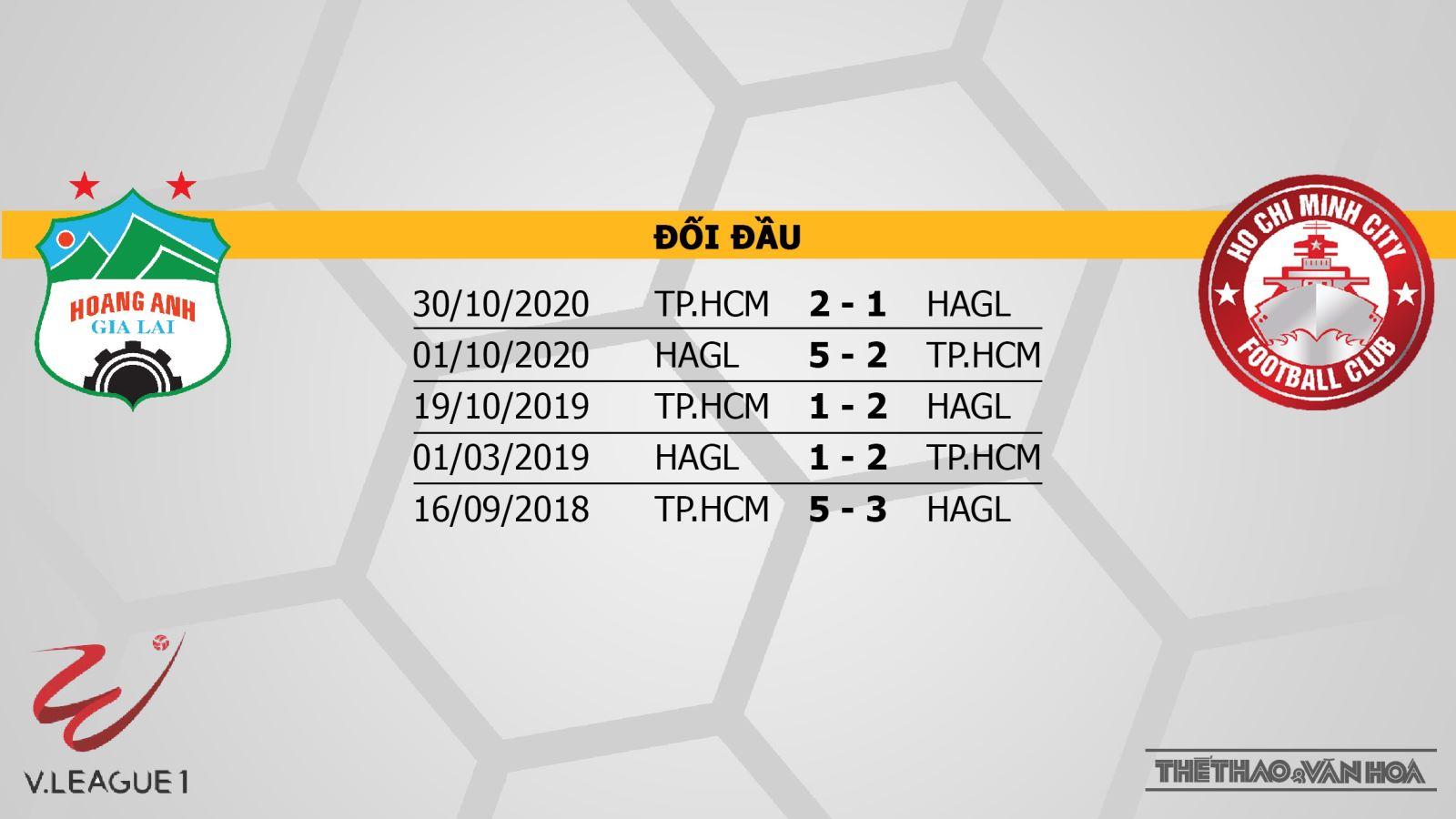 Keo nha cai. Kèo nhà cái. HAGL vs TPHCM. VTV6 trực tiếp bóng đá V-League 2021. Xem HAGL. Xem VTV6. Trực tiếp bóng đá Việt Nam. Hoàng Anh Gia Lai đấu với TP Hồ Chí Minh