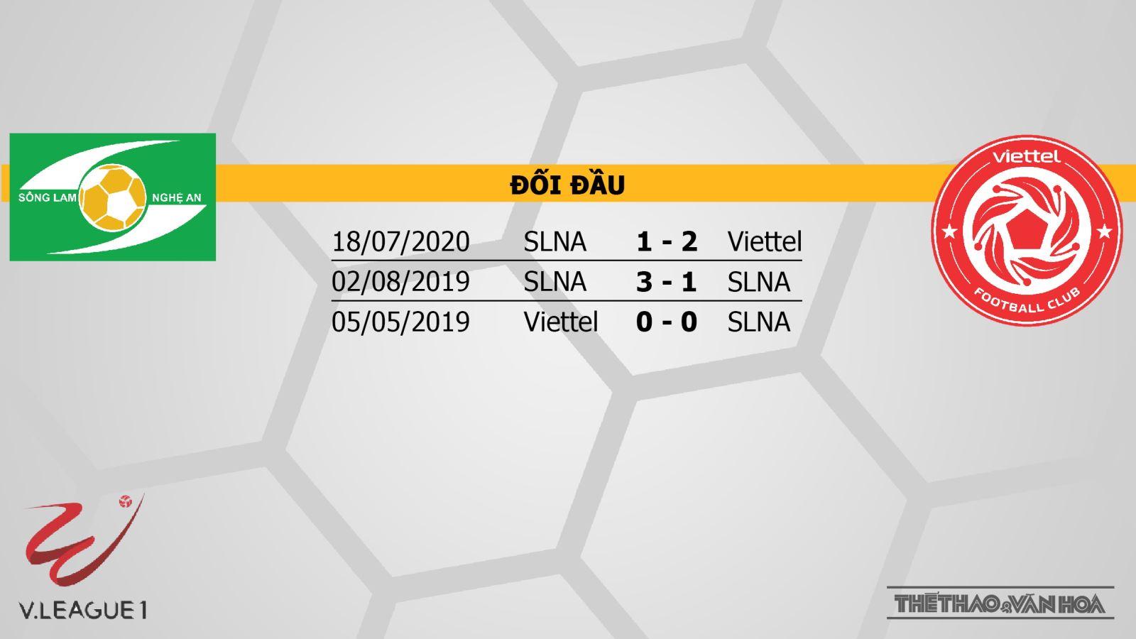 Keo nha cai. Kèo nhà cái. SLNA vs Viettel. BĐTV trực tiếp bóng đá V-League 2021