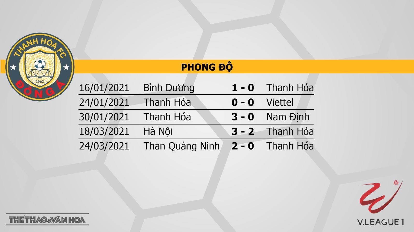 Kèo nhà cái. Thanh Hóa vs Đà Nẵng. BĐTV trực tiếp bóng đá  V-League 2021