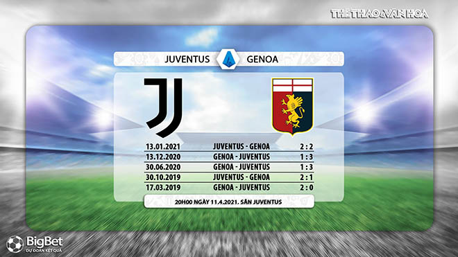 Keo nha cai, Kèo nhà cái, Juventus vs Genoa, trực tiếp bóng đá Italia, Kèo Juve, Trực tiếp bóng đá Italia, Juventus đấu với Genoa, Trực tiếp Juventus Genoa, kèo bóng đá