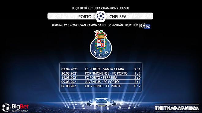 Keo nha cai, Kèo nhà cái, Porto vs Chelsea, Trực tiếp Tứ kết Cúp C1/Champions League, kèo Chelsea, kèo Porto, trực tiếp bóng đá cúp C1 hôm nay