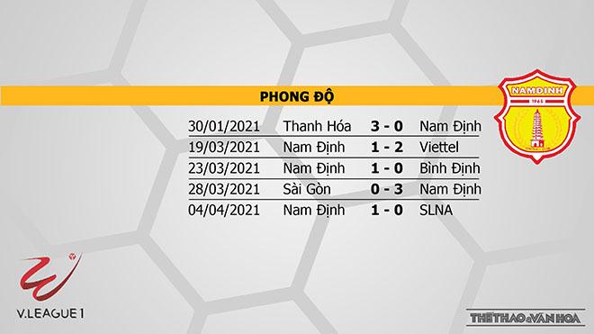 Keo nha cai, Kèo nhà cái, Bình Dương vs Nam Định, BĐTV, Trực tiếp bóng đá Việt Nam hôm nay, kèo bóng đá, trực tiếp Bình Dương đấu với Nam Định, lịch thi đấu V-League
