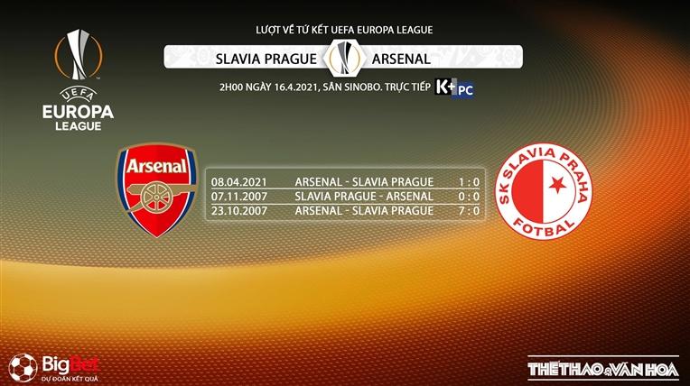 Keo nha cai,kèo nhà cái, Slavia Praha vs Arsenal, trực tiếp Cúp C2, Trực tiếp K+PM, Trực tiếp bóng đá, Arsenal đấu với Slavia Praha, Kèo bóng đá Slavia Praha vs Arsenal