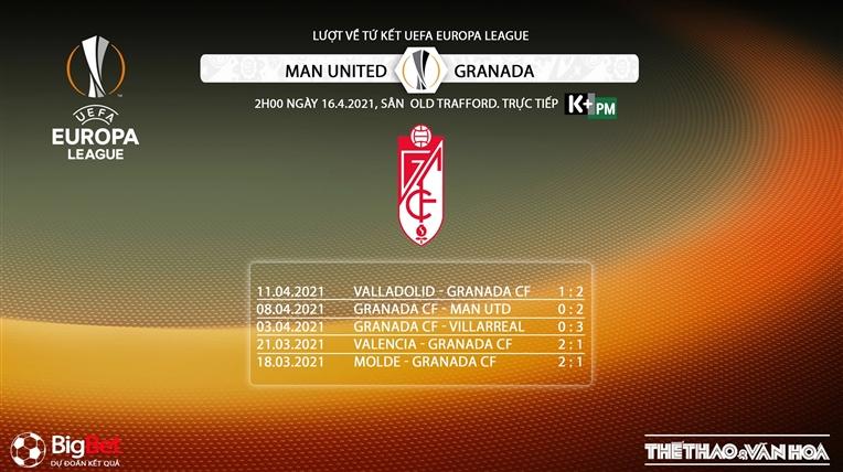 Keo nha cai,kèo nhà cái, MU Granada, trực tiếp Cúp C2, Trực tiếp K+PM, Trực tiếp bóng đá, Trực tiếp Granada đấu với MU, Kèo bóng đá MU vs Granada, kèo MU, tứ kết cúp C2