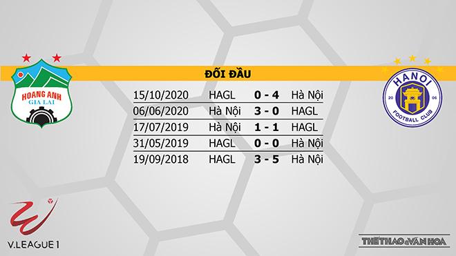 Keo nha cai, Kèo nhà cái, HAGL vs Hà Nội, VTV6, BĐTV, Trực tiếp bóng đá Việt Nam, kèo bóng đá, trực tiếp HAGL vs Bình Định, lịch thi đấu V-League, bxh V-League, kèo HAGL