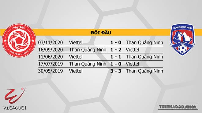 Keo nha cai, Kèo nhà cái, Viettel vs Quảng Ninh, BĐTV, Trực tiếp bóng đá Việt Nam, kèo bóng đá, trực tiếp Quảng Ninh đấu với Viettel, lịch thi đấu V-League, bxh V-League
