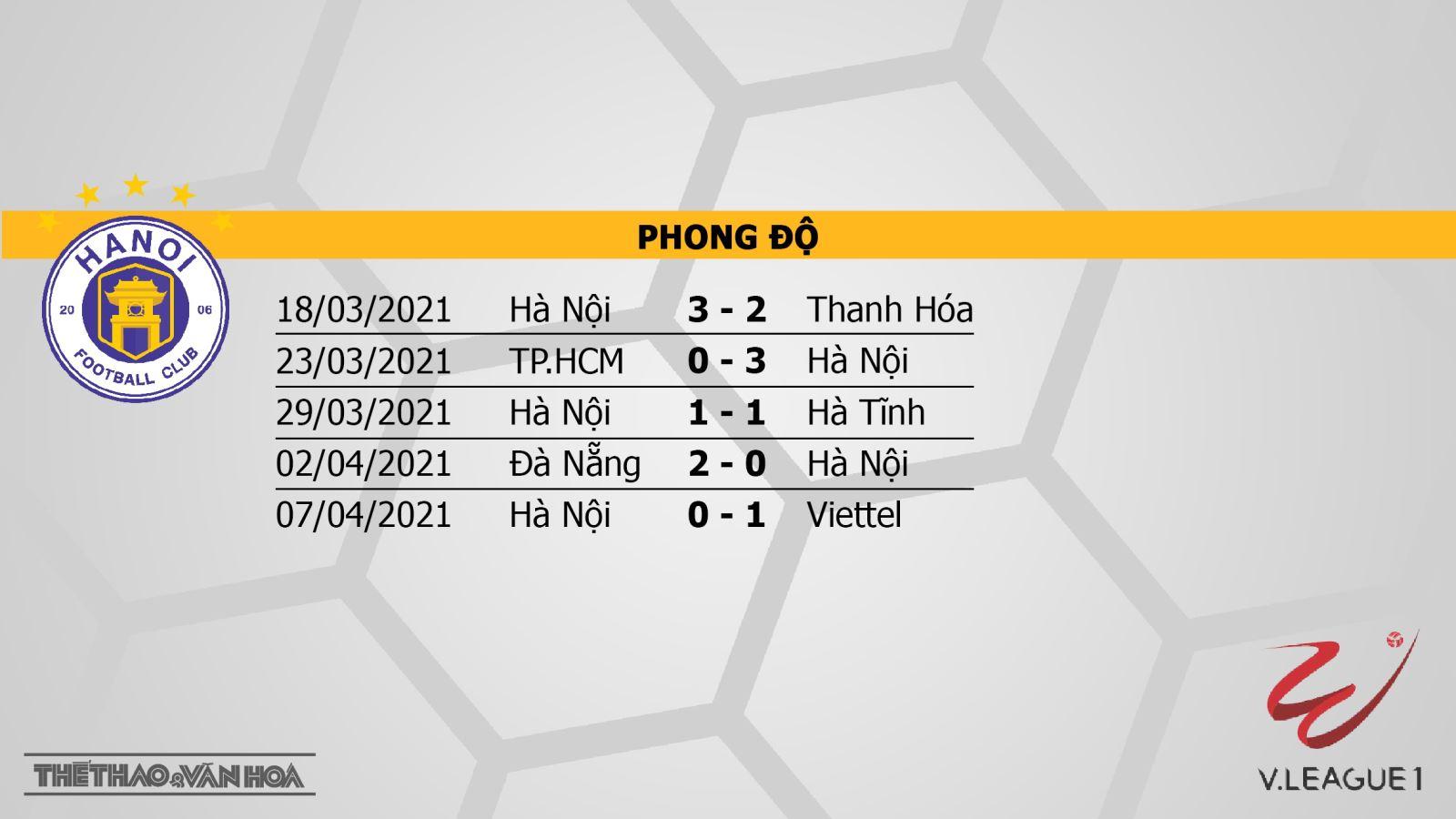 Keo nha cai, Kèo nhà cái, Hà Nội vs Quảng Ninh, TTTV, Trực tiếp bóng đá Việt Nam, kèo bóng đá, trực tiếp Hà Nội đấu với Quảng Ninh, lịch thi đấu V-League, bxh V-League
