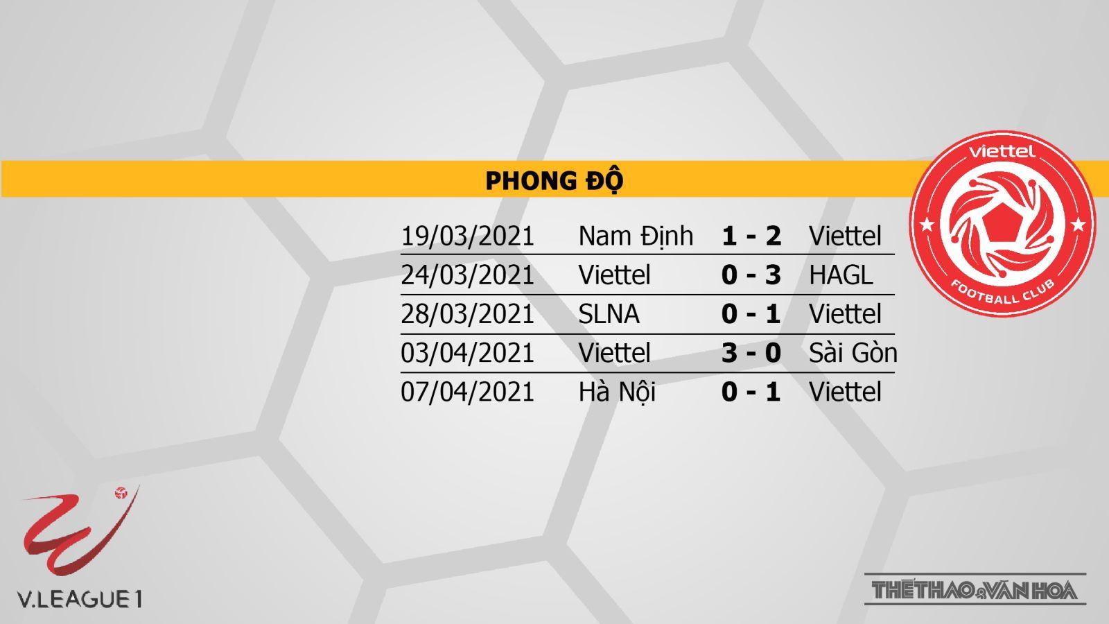 Keo nha cai, Kèo nhà cái, Bình Định vs Viettel, BĐTV, Trực tiếp bóng đá Việt Nam, kèo bóng đá, trực tiếp Bình Định đấu với Viettel, lịch thi đấu V-League, bxh V-League