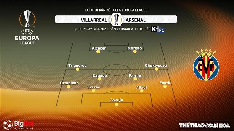 Keo nha cai,kèo nhà cái, Villarreal vs Arsenal, trực tiếp Cúp C2, Trực tiếp K+PC, Trực tiếp bóng đá, Trực tiếp Arsenal đấu với Villarreal, Kèo bóng đá Villarreal Arsenal