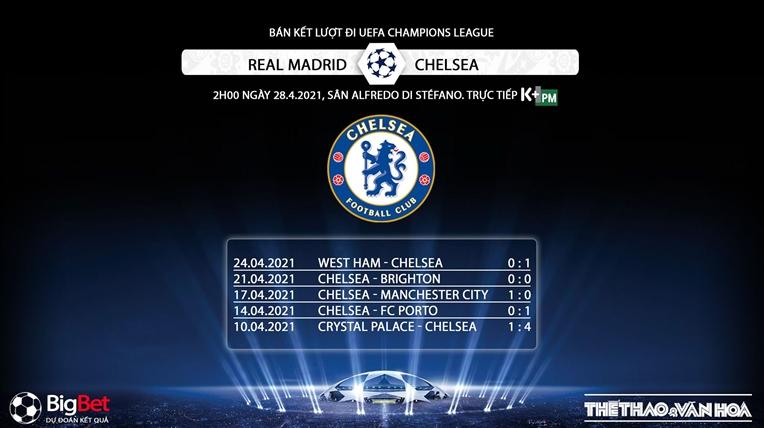 Keo nha cai, Kèo nhà cái, Real Madrid vs Chelsea, K+PM, Trực tiếp bóng đá cúp C1, Kèo cúp C1, trực tiếp Real Madrid đấu Chelsea, xem trực tiếp bóng đá Champions League