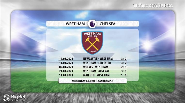 Keo nha cai, kèo nhà cái, West Ham vs Chelsea, K+, K+PM trực tiếp bóng đá Ngoại hạng Anh, xem trực tiếp Chelsea đấu với West Ham, kèo Chelsea, kèo bóng đá Anh