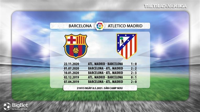 Keo nha cai, Barcelona vs Atletico Madrid, BĐTV trực tiếp bóng đá Tây Ban Nha, trực tiếp Barca - Atletico, kèo Barcelona, kèo Atletico Madrid, kèo bóng đá La Liga
