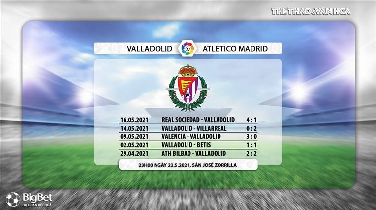Keo nha cai, kèo nhà cái, Valladolid vs Atletico Madrid, BĐTV, Trực tiếp bóng đá Tây Ban Nha, truc tiep bong da, kèo Atletico Madrid, kèo bóng đá Tây Ban Nha