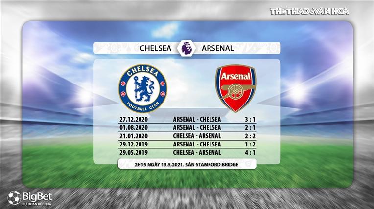 Keo nha cai, Chelsea vs Arsenal, K+, K+PM trực tiếp bóng đá Ngoại hạng Anh, trực tiếp Chelsea đấu với Arsenal, xem trực tiếp bóng đá Anh, kèo Chelsea, kèo Arsenal