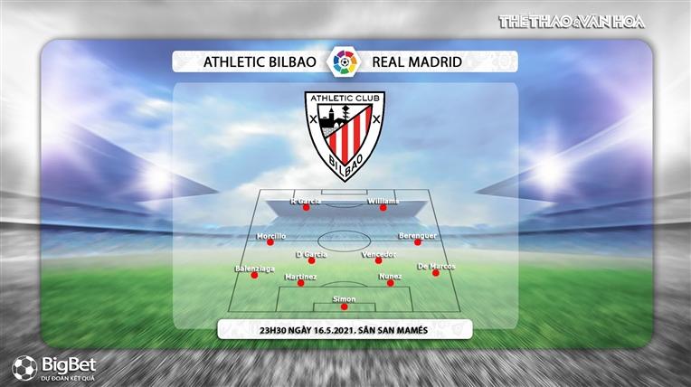Keo nha cai, kèo nhà cái, Bilbao vs Real Madrid, BĐTV trực tiếp bóng đá Tây Ban Nha, trực tiếp Bilbao - Real Madrid, kèo Real Madrid, kèo Bilbao, kèo bóng đá La Liga