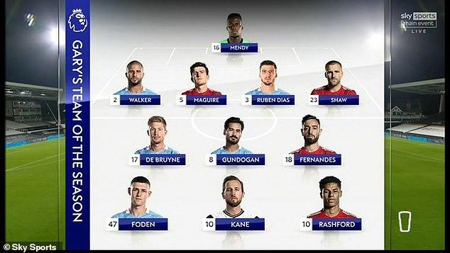 MU, Mu 1-2 Leicester City, kết quả bóng đá Anh, ket qua ngoai hang Anh, bảng xếp hạng Ngoại hạng Anh, BXH bóng đá Anh, Man City vô địch Premier League, bxh Anh