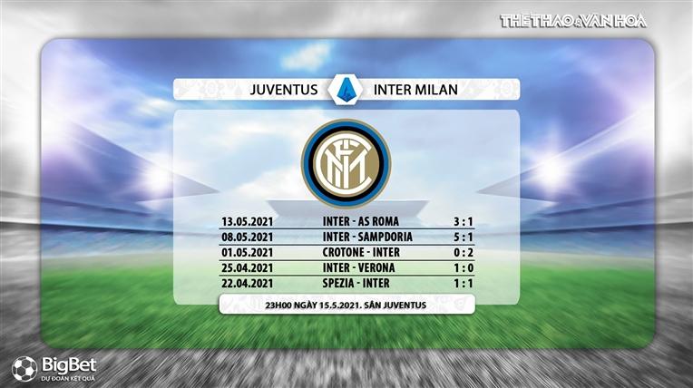 Keo nha cai, kèo nhà cái, Juventus vs Inter Milan, FPT Play, trực tiếp bóng đá Ý, trực tiếp bóng đá Italia, kèo nhà cái, kèo Juventus, kèo Inter, soi kèo bóng đá Ý