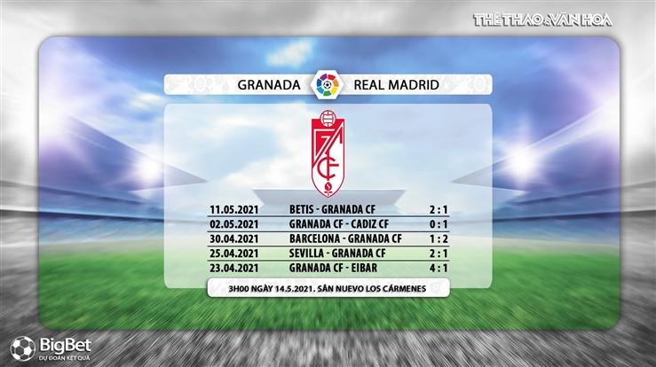 Keo nha cai, kèo nhà cái, Granada vs Real Madrid, BĐTV trực tiếp bóng đá Tây Ban Nha, trực tiếp Granada vs Real Madrid, kèo Real Madrid, kèo Granada, kèo bóng đá La Liga
