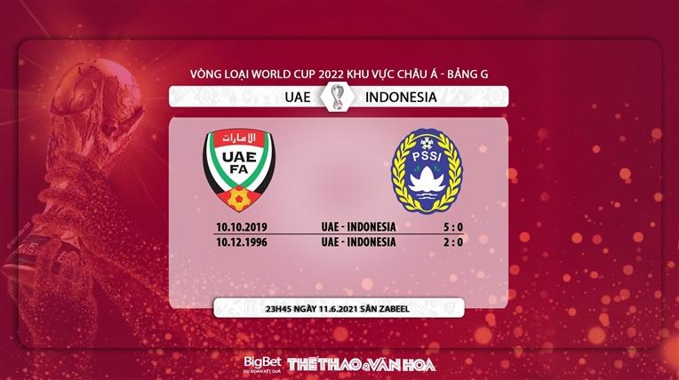 Indonesia vs UAE: Kèo nhà cái. Kèo UAE đấu với Indo. VTV6 trực tiếp bóng đá