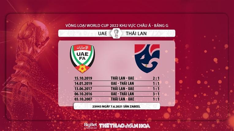 keo nha cai, kèo nhà cái, UAE vs Thái Lan, soi kèo bóng đá, UAE đấu với Thái Lan, VTV6, VTV5, trực tiếp bóng đá hôm nay, truc tiep bong da, vòng loại World Cup 2022