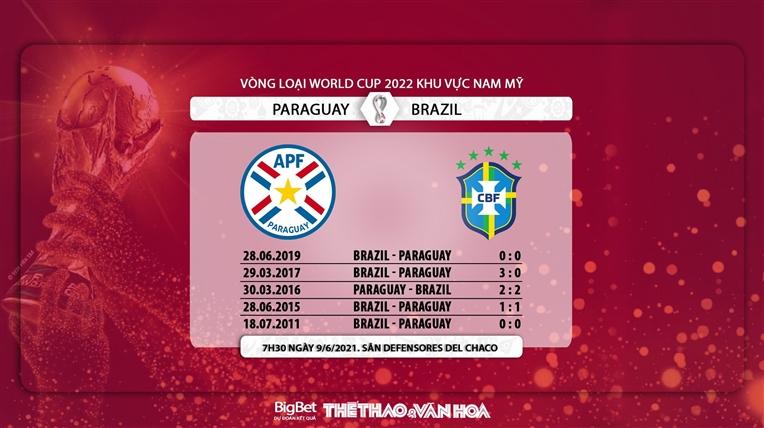Kèo nhà cái. Kèo Paraguay vs Brazil. Trực tiếp bóng đá hôm nay. Xem bóng đá