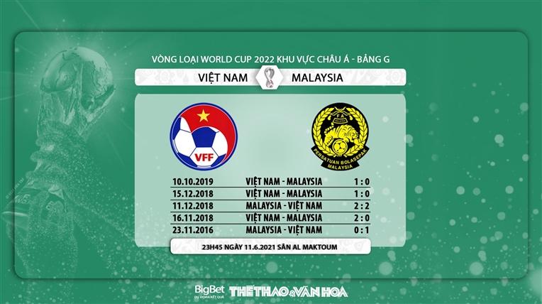 keo nha cai, kèo nhà cái, kèo Việt Nam vs Malaysia, soi kèo bóng đá, Việt Nam đấu với Malaysia, VN vs Malaysia, VTV6, trực tiếp bóng đá hôm nay, xem VTV6, World Cup 2022