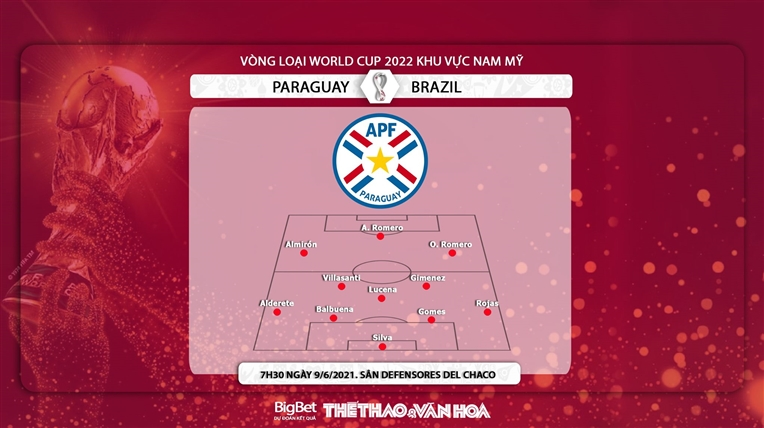 Kèo nhà cái. Kèo Paraguay vs Brazil. Trực tiếp bóng đá hôm nay: Paraguay đấu với Brazil. Xem trực tiếp Braxin vs Paraguay. Soi kèo bóng đá vòng loại World Cup 2022.