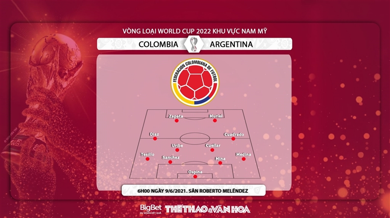 keo nha cai, Colombia đấu với Argentina, kèo nhà cái, Argentina vs Colombia, soi kèo bóng đá, VTV6, trực tiếp bóng đá hôm nay, xem bong da, vòng loại World Cup 2022