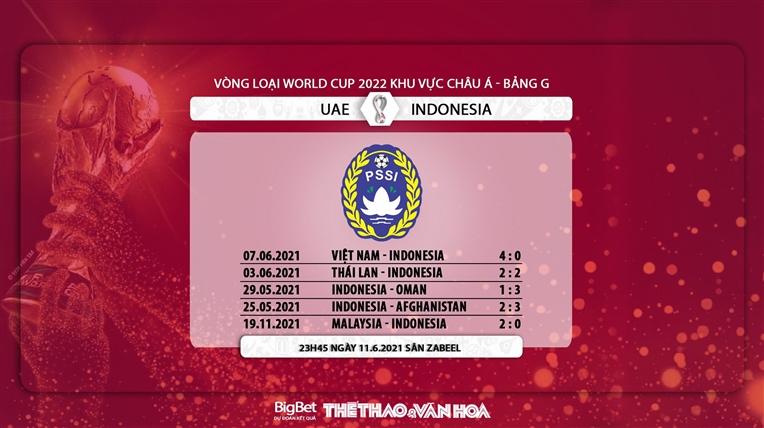 Indonesia vs UAE: Kèo nhà cái. Kèo Indo vs UAE. Soi kèo bóng đá UAE đấu với Indonesia, vòng loại World Cup 2022. VTV6, VTV5 trực tiếp bóng đá Việt Nam hôm nay.