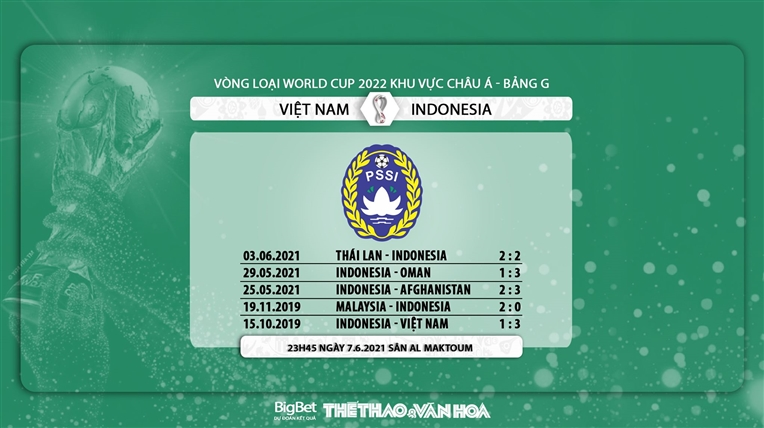 keo nha cai, Việt Nam vs Indonesia, kèo nhà cái, VN vs Indo, soi kèo bóng đá, Việt Nam đấu với Indonesia, VTV6, xem VTV5, trực tiếp bóng đá, vòng loại World Cup 2022