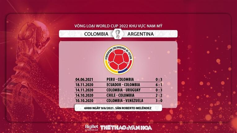 Kèo nhà cái: KèoColombia vs Argentina.Trực tiếp bóng đávòng loại World Cup 2022