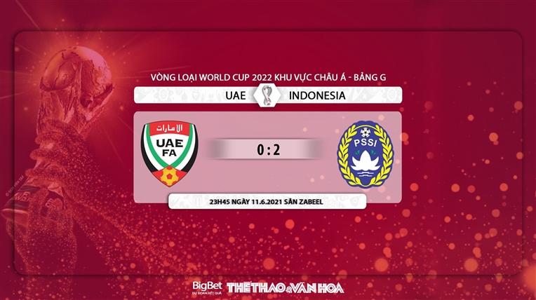 keo nha cai, kèo nhà cái, kèo Indonesia vs UAE, soi kèo bóng đá, UAE đấu với Indonesia, Indo vs UAE, VTV6, trực tiếp bóng đá hôm nay, xem VTV6, World Cup 2022