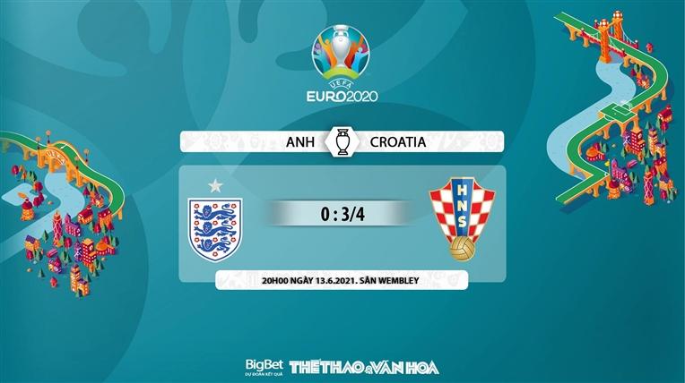 kèo nhà cái, Anh vs Croatia, keo nha cai, tỷ lệ kèo, Anh đấu với Croatia, kèo EURO 2021, soi kèo bóng đá, VTV6, VTV3, trực tiếp bóng đá, EURO 2021, bóng đá hôm nay