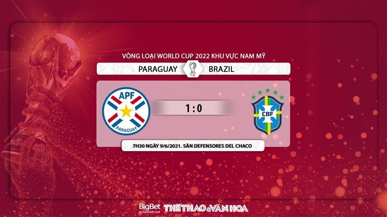 keo nha cai, Paraguay đấu với Brazil, kèo nhà cái, Braxin vs Paraguay, soi kèo bóng đá, VTV6, trực tiếp bóng đá hôm nay, xem bong da, vòng loại World Cup 2022