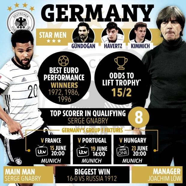 Lịch thi đấu EURO 2020, Lịch thi đấu EURO 2021, Lịch thi đấu EURO, Lịch thi đấu bóng đá, EURO 2020, EURO 2021, Lịch trực tiếp bóng đá EURO 2020, trực tiếp EURO 2021