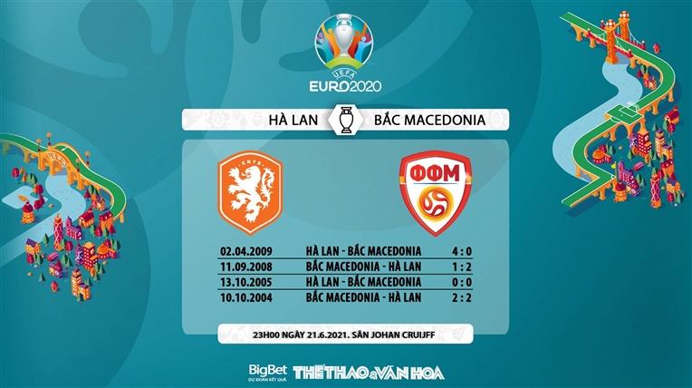 keo nha cai, keo bong da, kèo nhà cái, soi kèo Hà Lan vs Bắc Macedonia, VTV6, VTV3, truc tiep bong da, kèo bóng đá Hà Lan Bắc Macedonia, ty le keo, tỷ lệ kèo, EURO 2021
