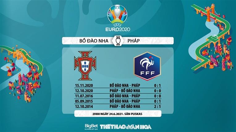 keo nha cai, keo bong da, kèo nhà cái, soi kèo Bồ Đào Nha vs Pháp, kèo bóng đá Bồ Đào Nha vs Pháp, VTV6, VTV3, trực tiếp bóng đá hôm nay, ty le keo, tỷ lệ kèo, EURO 2021