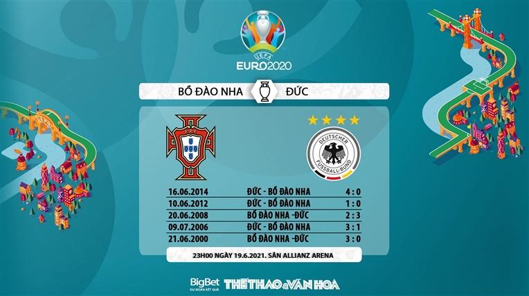 Kèo nhà cáiBồ Đào Nha vs Đức. VTV6. Soi kèo bóng đá EURO 2021. Trực tiếp VTV6
