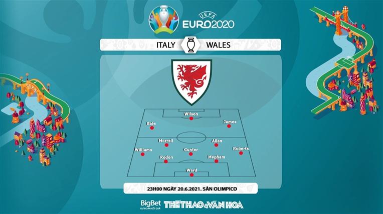 Kèo nhà cái Ý vs Xứ Wales. Kèo bóng đá Ý vs Wales. Soi kèo EURO 2021. Tỷ lệ kèo nhà cái Italy vs Wales. VTV6 trực tiếp bóng đá hôm nay. Xem bóng đá trực tiếp VTV6, VTV3.