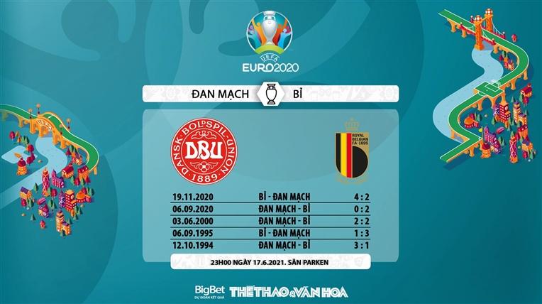 Kèo nhà cái. Keonhacai. Kèo Đan Mạch vs Bỉ. Tỷ lệ cá cược Đan Mạch vs Bỉ.Kèo bóng đá Đan Mạch vs Bỉ. Soi kèo Đan Mạch vs Bỉ. Kèo EURO 2021. VTV6 truc tiep bong da.