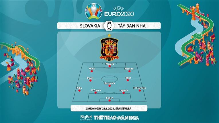 keo nha cai, keo bong da, kèo nhà cái, soi kèo Slovakia vs Tây Ban Nha, kèo bóng đá Slovakia vs Tây Ban Nha, VTV6, VTV3, trực tiếp bóng đá hôm nay, ty le keo, tỷ lệ kèo, EURO 2021