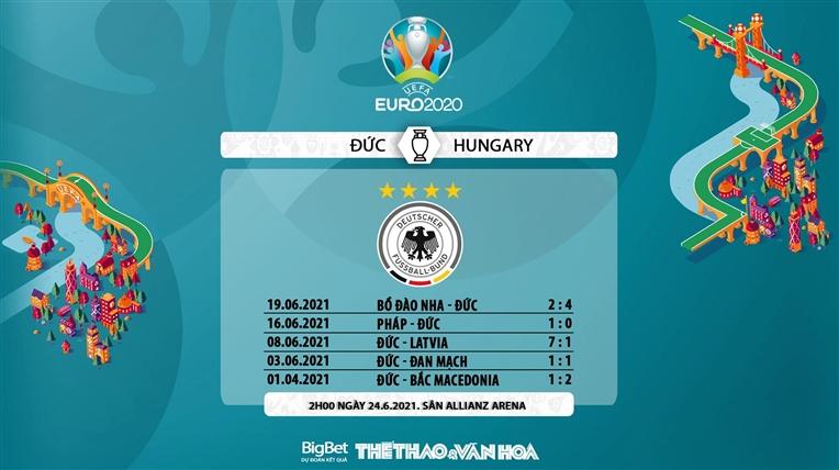 keo nha cai, keo bong da, kèo nhà cái, soi kèo Đức vs Hungary, kèo bóng đá Đức vs Hungary, VTV6, VTV3, trực tiếp bóng đá hôm nay, ty le keo, tỷ lệ kèo, EURO 2021
