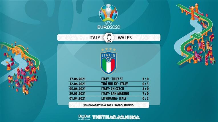 Kèo nhà cái Ý vs Xứ Wales. Soi kèo EURO 2021. VTV6 trực tiếp bóng đá. VTV3